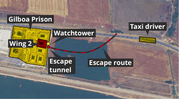 An aerial view of Gilboa Prison showing how the escape was believed to have been carried out.