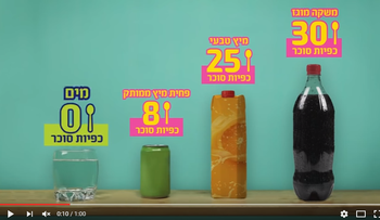 A screenshot from a Health Ministry promotional video promoting healthy eating.