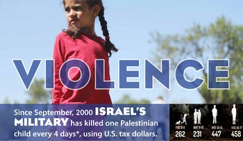 An earlier version of the Palestine Advocacy Project poster taken from the Ads Against Apartheid website.