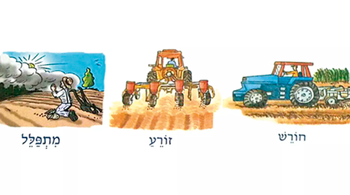 A page from the first-grade science book that shows a farmer plowing, planting seeds and praying.