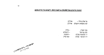 Donors' list for Yeshivat Nir lists names of benefactors, but no amounts.