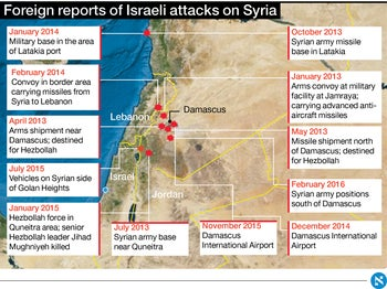 Foreign reports of Israeli attacks on Syria