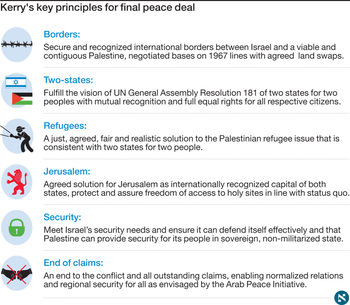 Kerry's key principles for a final peace deal.