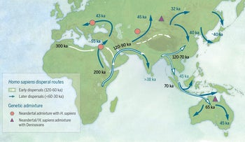 Map showing Homo sapiens dispersal routes dating from 120,000 years ago