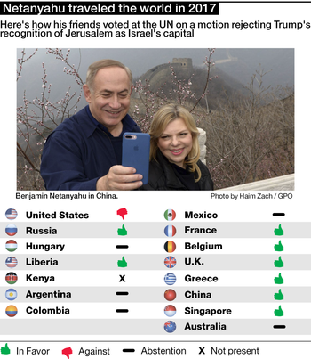 Here's how the countries that Netanyahu visited voted at the UN on a resolution rejecting Trump's recognition of Jerusalem
