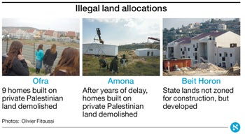 Illegal land allocations