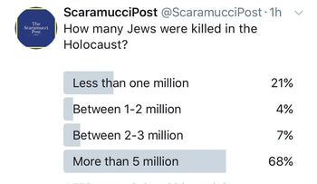 'Scaramucci Post' asks: How many Jews were killed in the Holocaust?