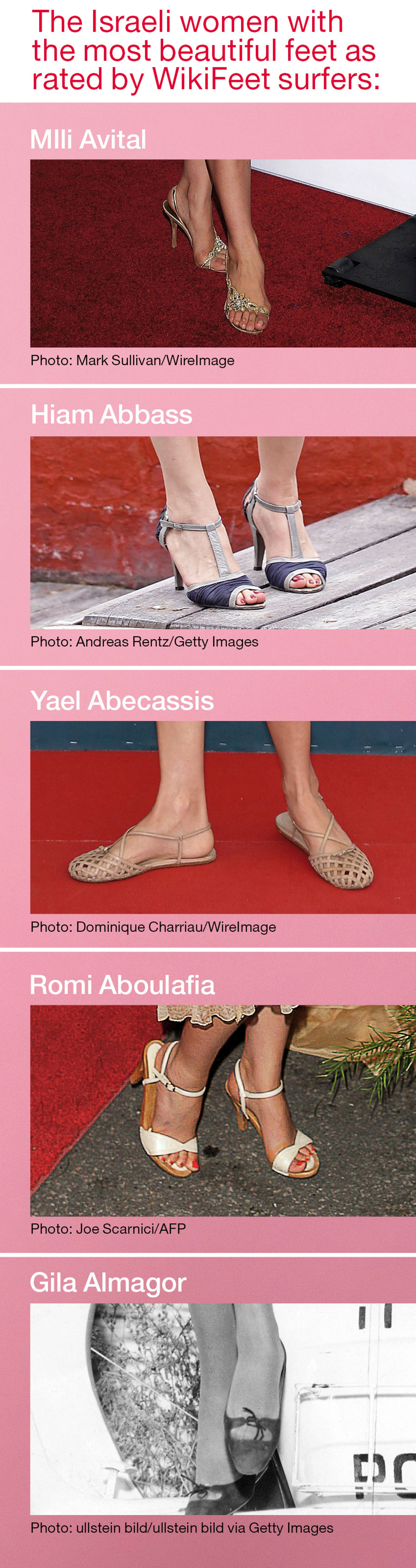 The Israeli women with the most beautiful feet as rated by WikiFeet surfers: Natalie Portman