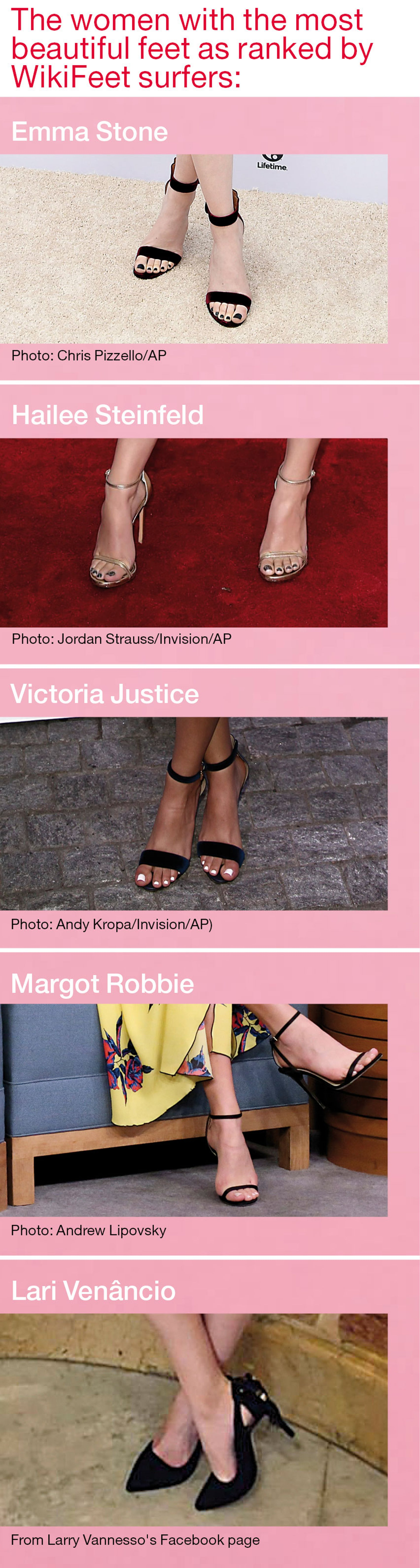 The women with the most beautiful feet as ranked by WikiFeet surfers: