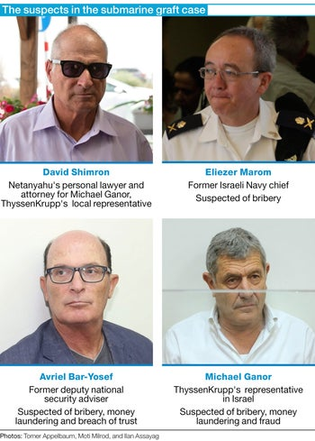 The suspects in the submarine graft case