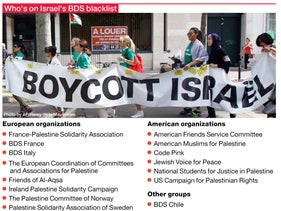 Who's on Israel's BDS blacklist