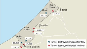 Tunnel destroyed in Gazan and israel territory