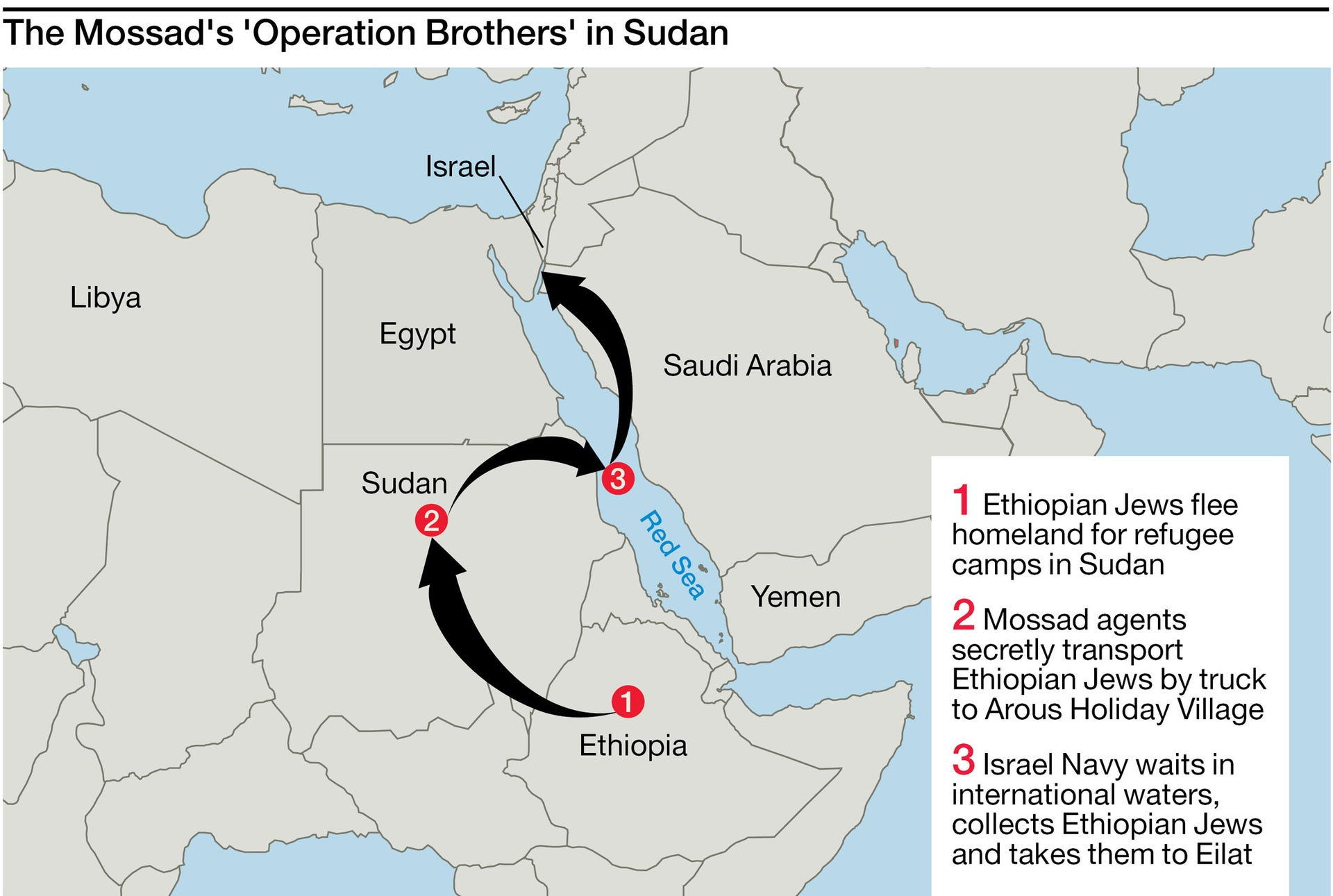 Map showing the Mossad's 'Operation Brothers' in Sudan in the 1980s.
