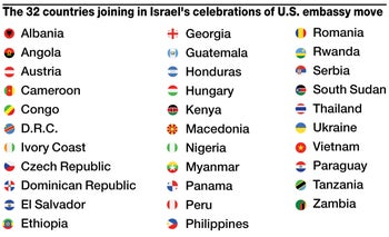 The 32 countries joining in Israel's celebrations of U.S. embassy move