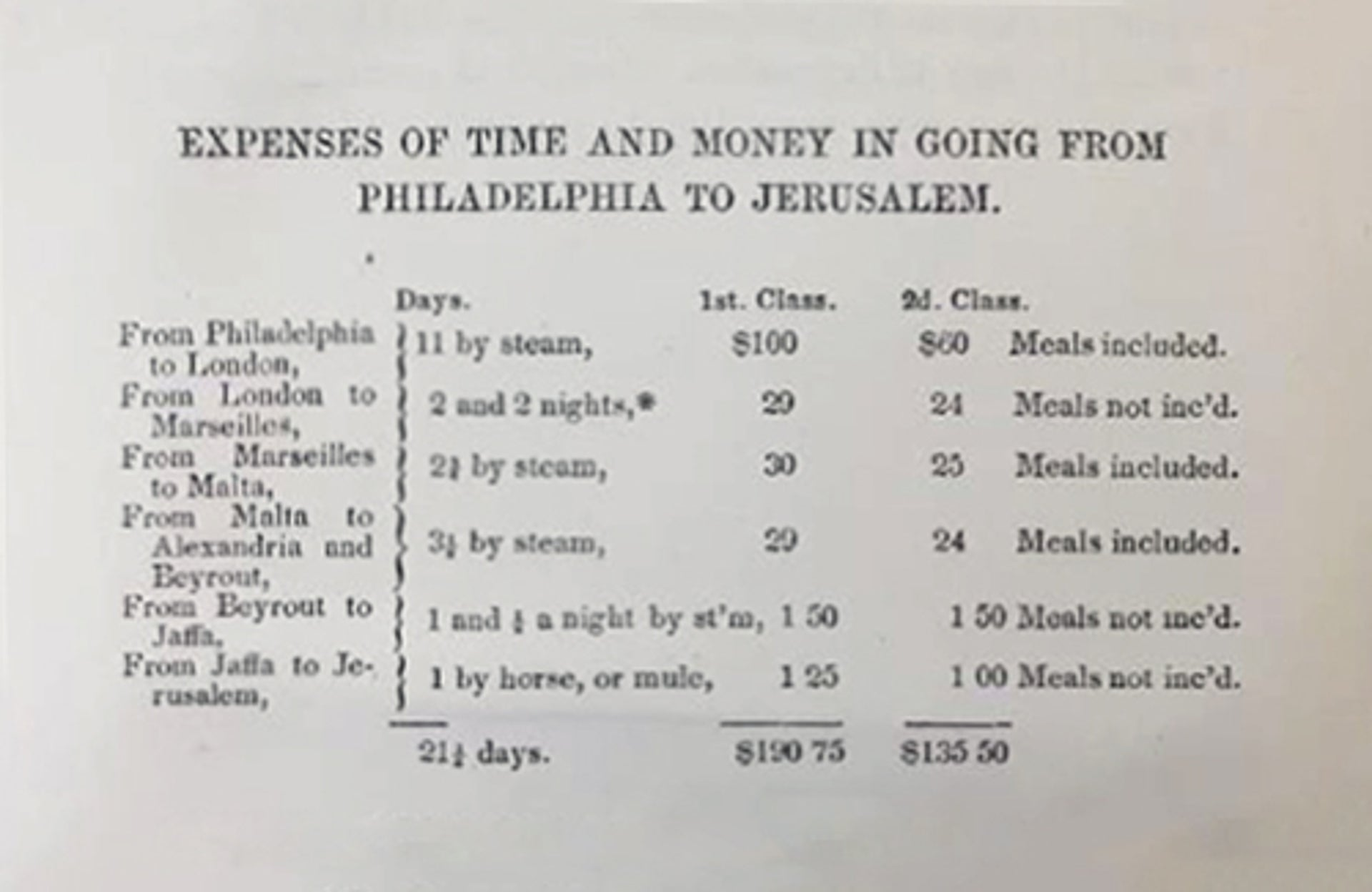 Cresson attempting to bring pilgrims over to the Holy Land by breaking the travel and accommodation costs.