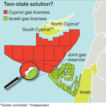 Two-state solution?