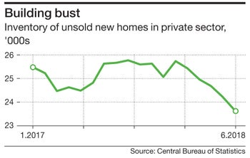 Building bust