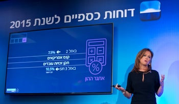 CEO Rakefet Russak-Aminoach discusses Bank Leumi's earnings, February 29, 2016.
