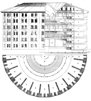 A rendering of the Panopticon, devised by English philosopher Jeremy Bentham and described by French theorist Michel Foucault.