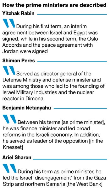 How the prime ministers are described