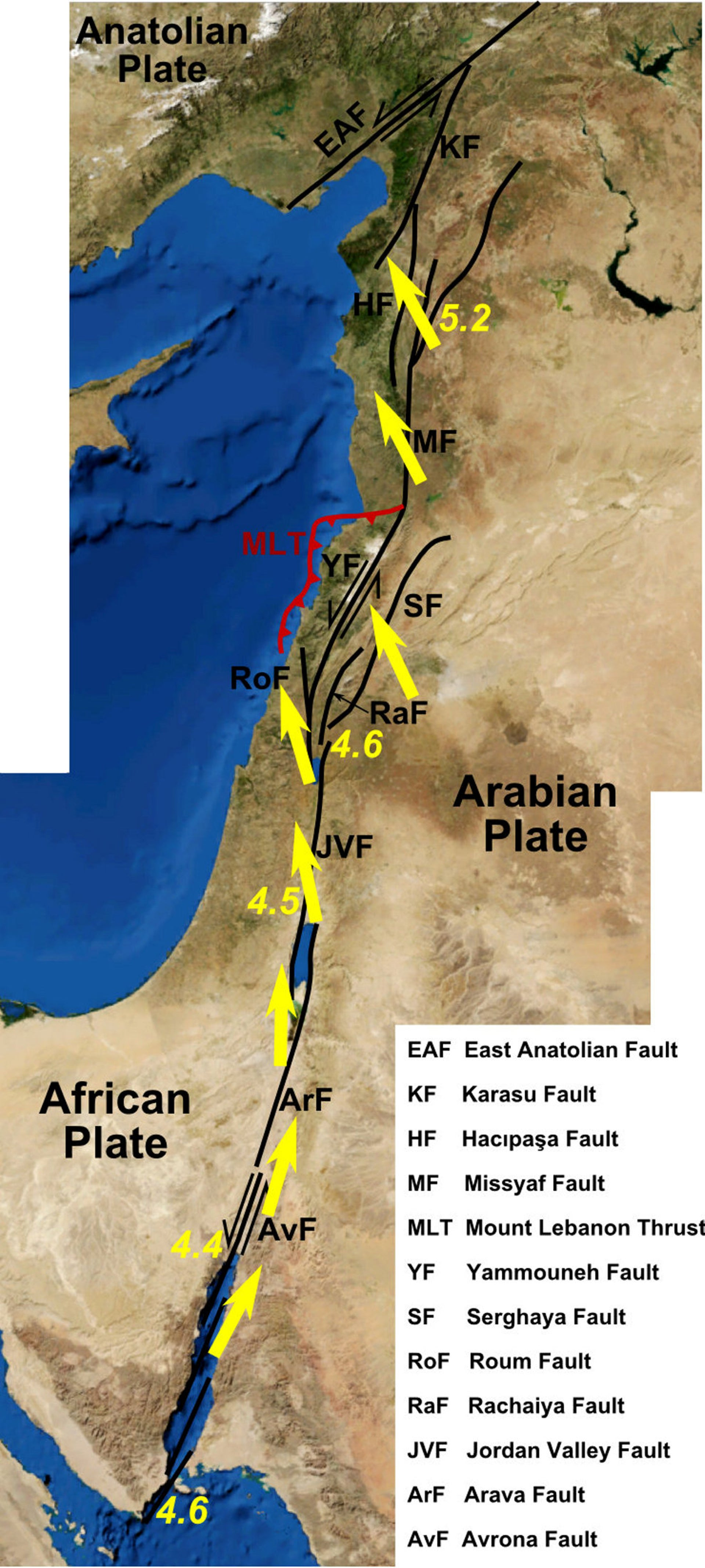 The Dead Sea Rift: Map shows the relative motions of the Arabian Plate and African Plate