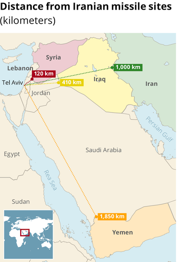 Distance from Iranian missile sites
