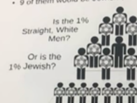 This anti-Semitic poster circulated at the University of Illinois at Chicago in 2017.