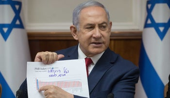 File photo: Netanyahu in a Knesset meeting discussing regulations, July 2019.