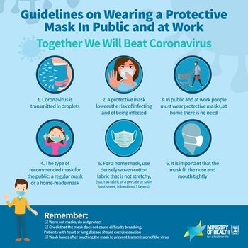 Official Israeli guidelines on how and when to wear protective masks 'to beat' the coronavirus