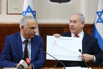 Finance Minister Moshe Kahlon (L) and Prime Minister Benjamin Netanyahu during a government meeting in Jerusalem, January 12, 2020.