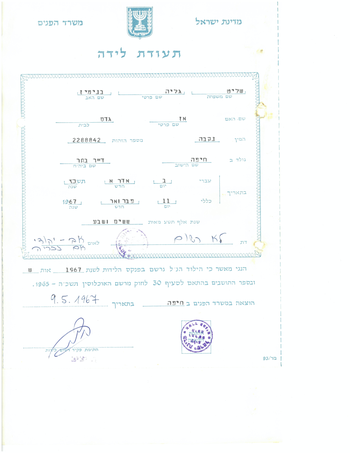 Galia Shalit's birth certificate. The author has access to Benyamin Shalit's personal archive, before it's deposited in Tel Aviv University's Israeli Legal History Archive. Permission of Anne Shalit